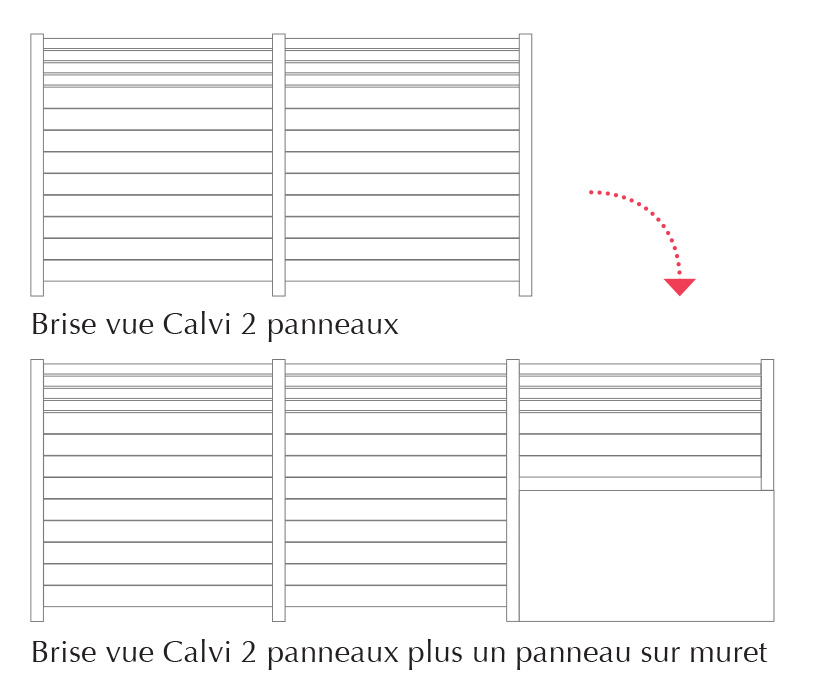 Configurations possibles clautras